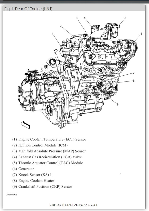 gm 3 4 engine block diagram wiring diagram read GM 5.7 Engine Diagram