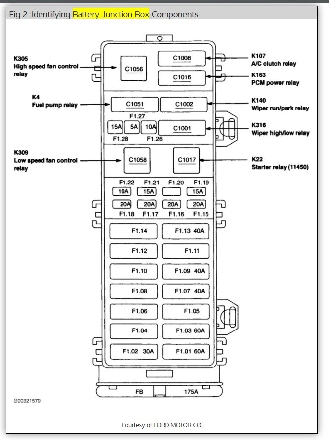 cadillac catera 1997 2001 fuse box diagram 2000 lincoln
