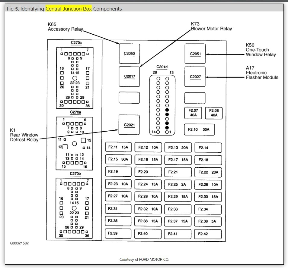 ford f550 fuse diagram 06 html
