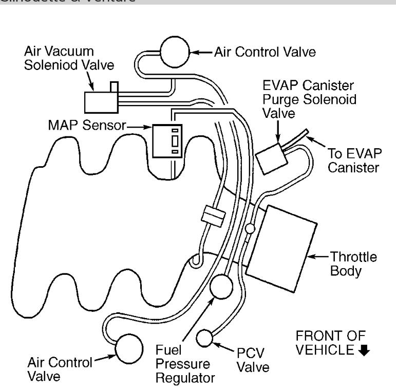 Map Sensor Vacuum