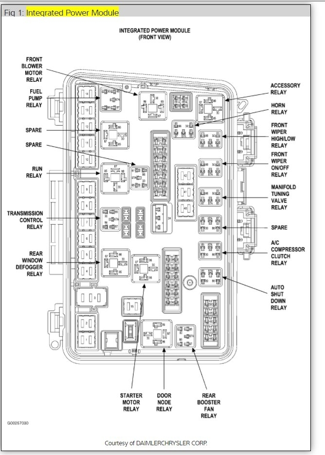 Diagram 2005 Chrysler Pacifica Wiring Diagram Original Full Version Hd Quality Diagram Original Iphoneblog Primacasa Immobiliare It