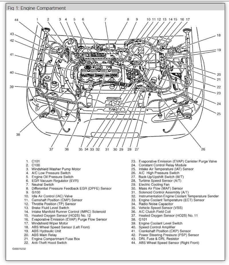 2002 mercury cougar brake diagram html