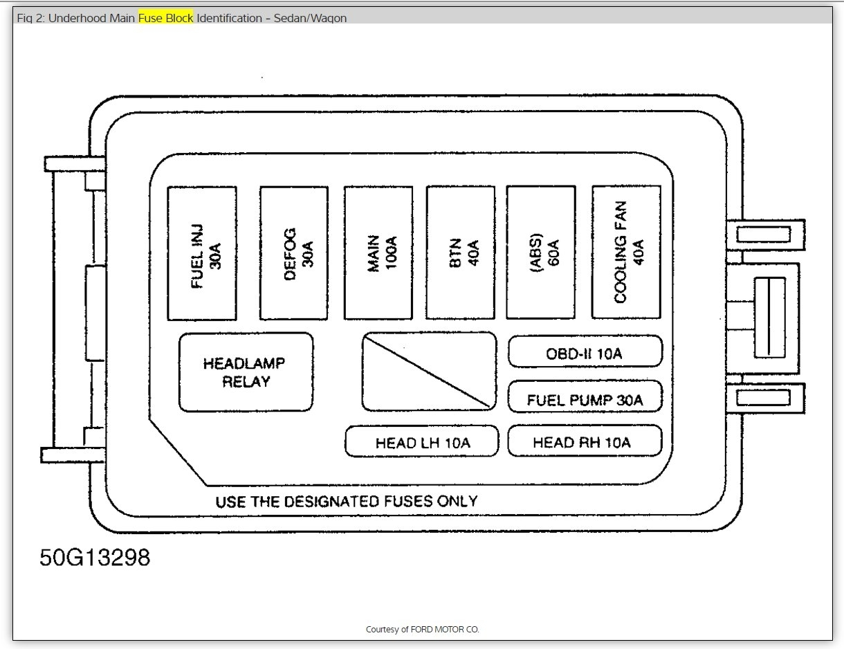 1999 Mercury Tracer Fuse Box Diagram Trusted Wiring Diagrams Sable Location Data U2022 Gs