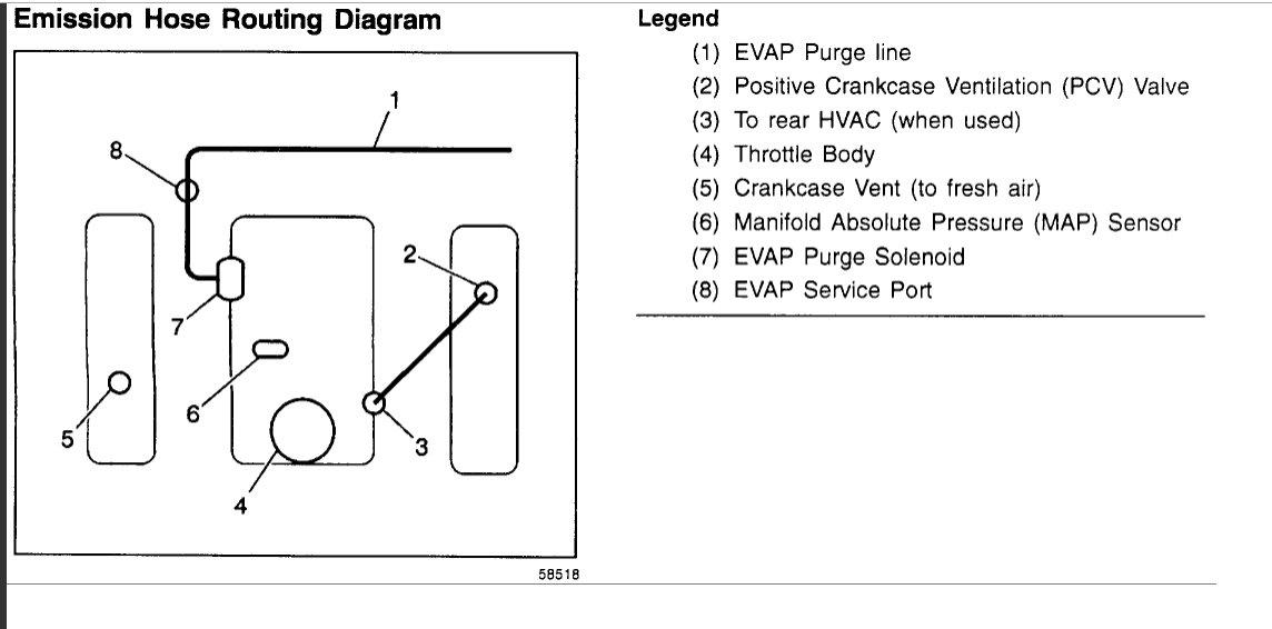 Vacuum Hose Diagram  Engine Mechanical Problem 1997 Chevy S