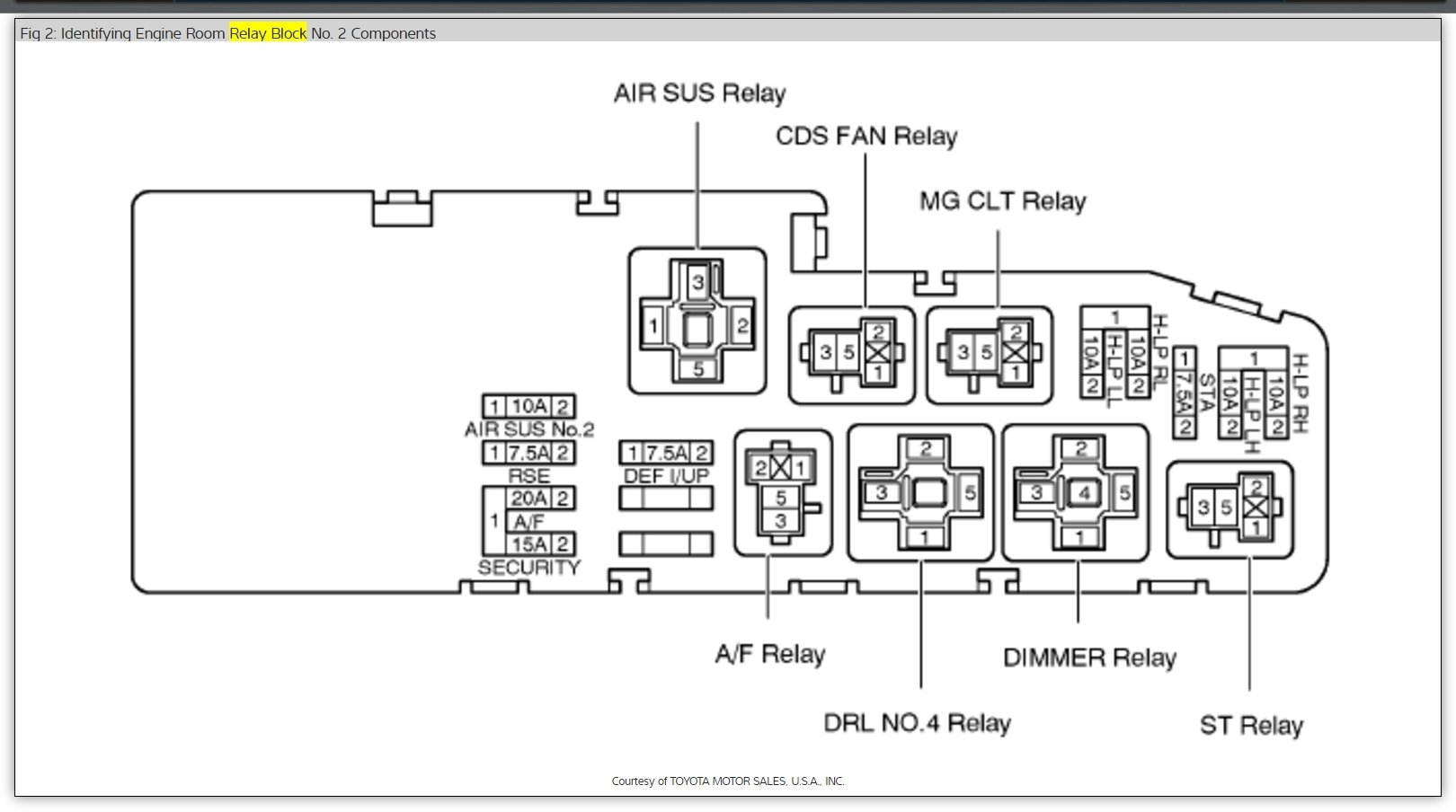 92 Lexus Ls400 Fuse Box Diagram Another Blog About Wiring Ls 400 Relay 1997 Html Imageresizertool Com