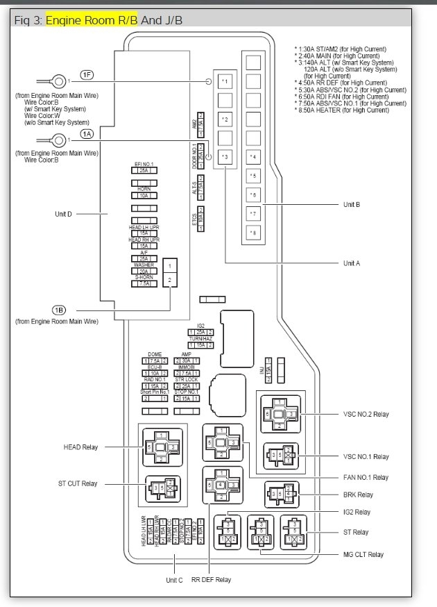 2006 toyota avalon fuse diagram - wiring diagram page rock-best -  rock-best.granballodicomo.it  granballodicomo.it