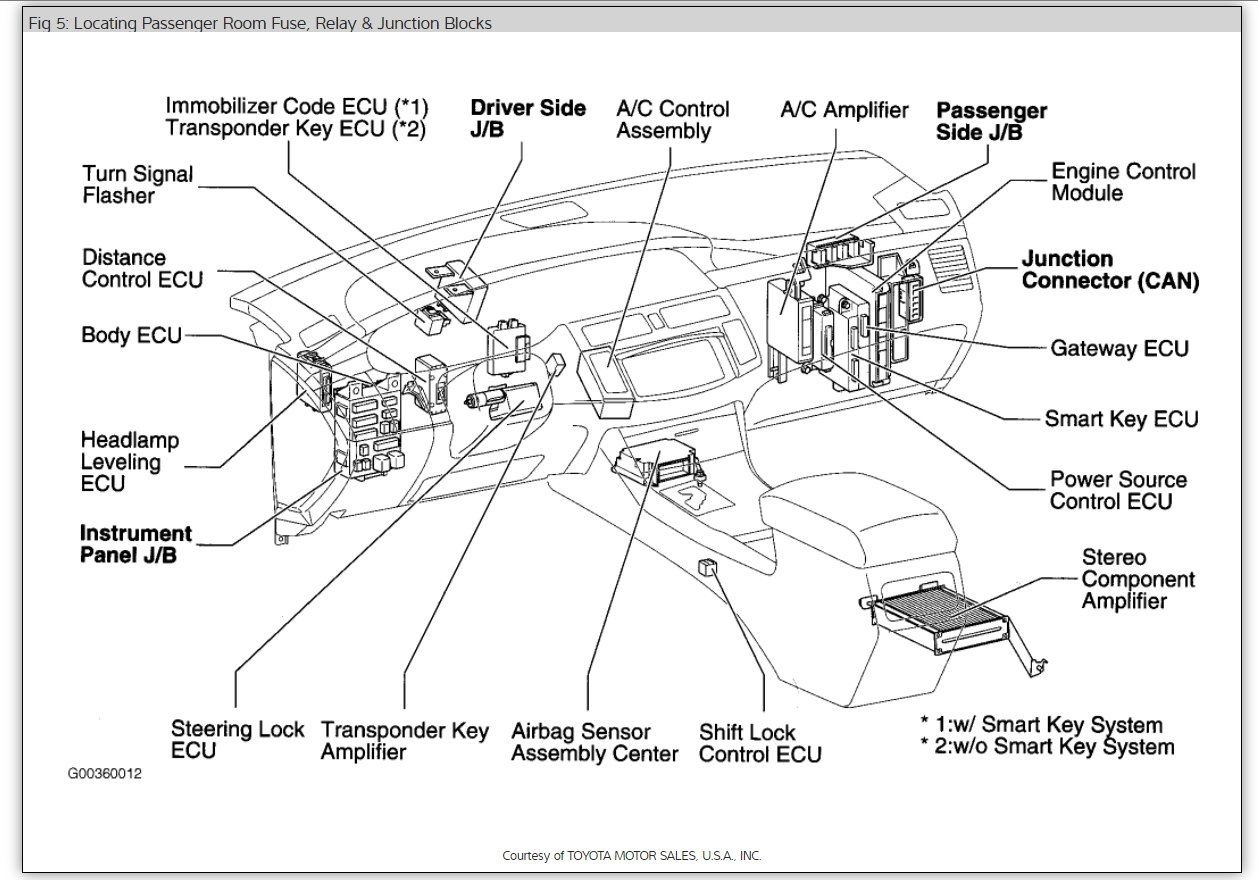 camry 2000 trunk wiring diagram free picture