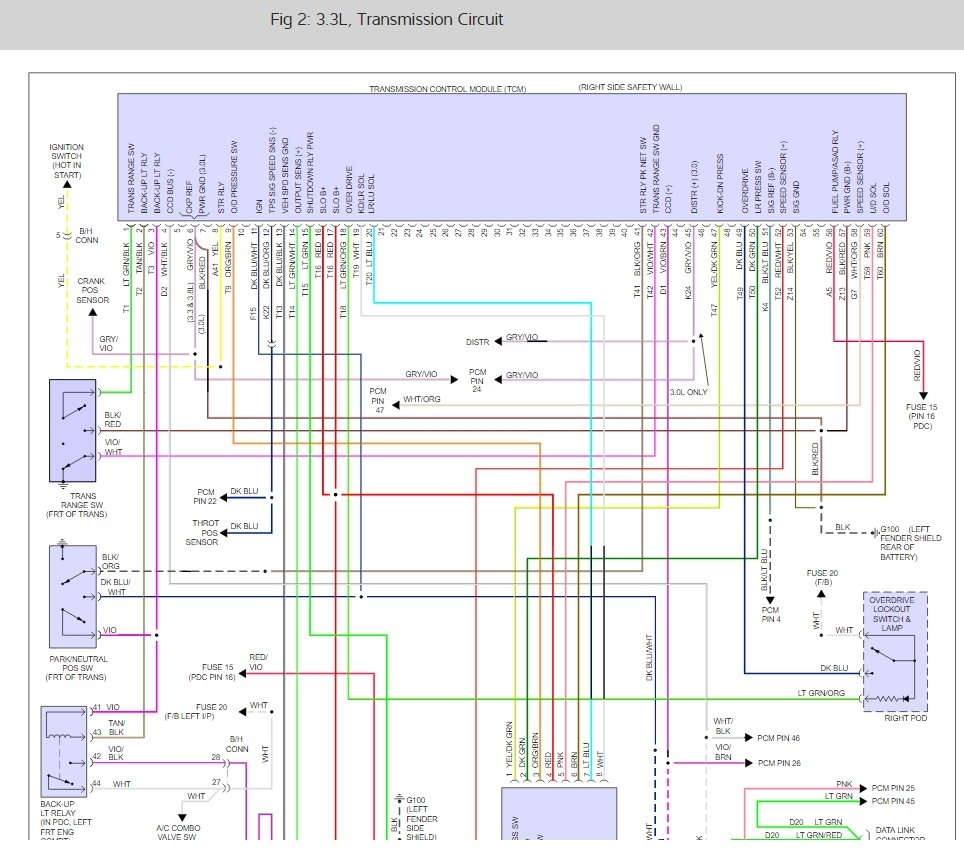 Domestic Wiring Diagram from www.2carpros.com