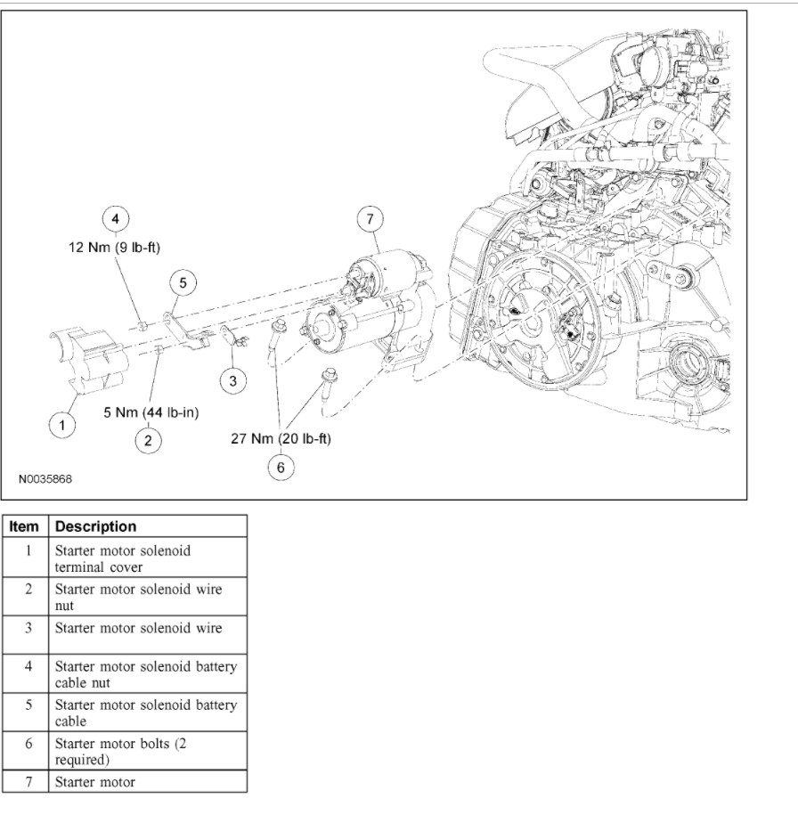 No Crank Start Problem I Have A With Starter Motor Wiring Diagram Thumb
