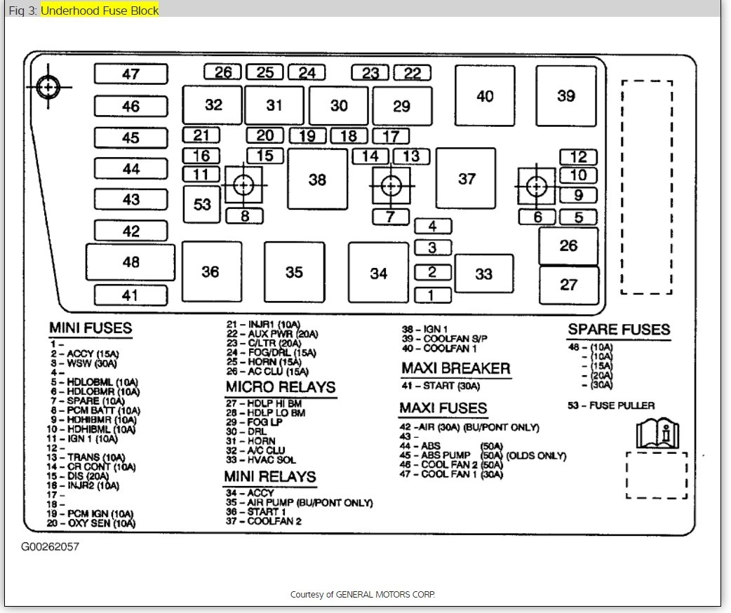 fuse box location on a 2001 buick park ave ultra | wiring ... 94 buick lesabre fuse box diagram