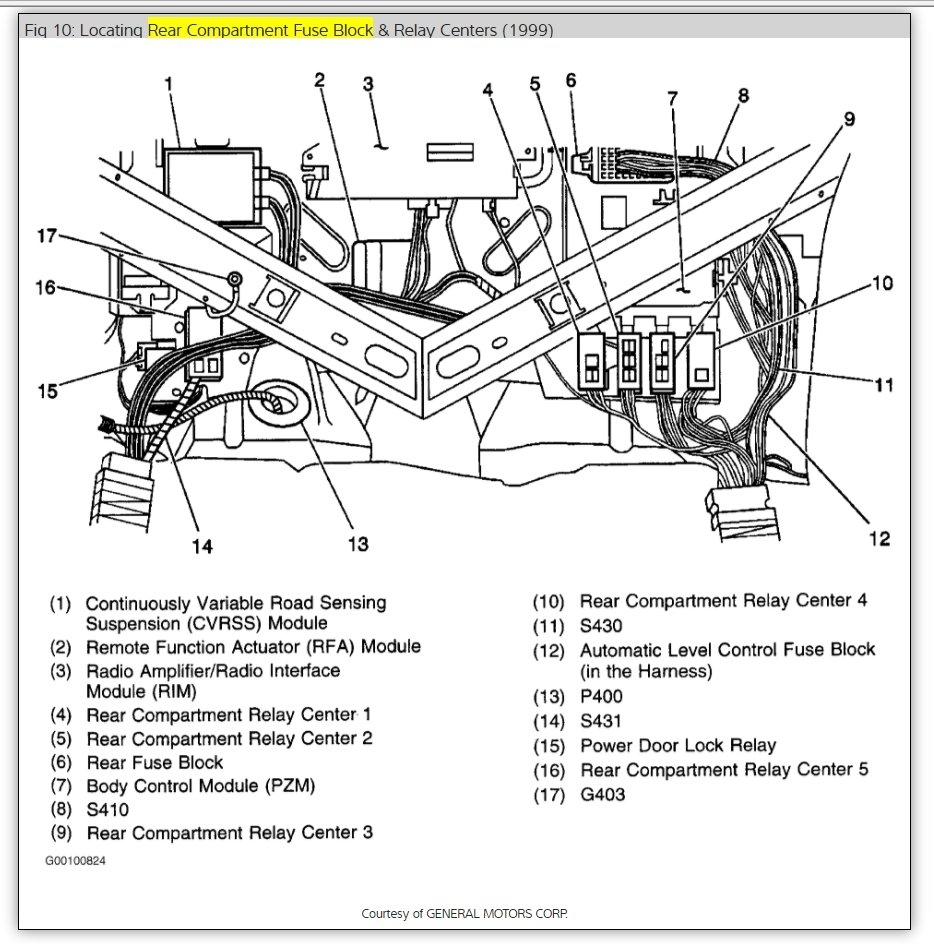 1994 cadillac fuse diagram a c relay location exactly where is the a c compressor #1