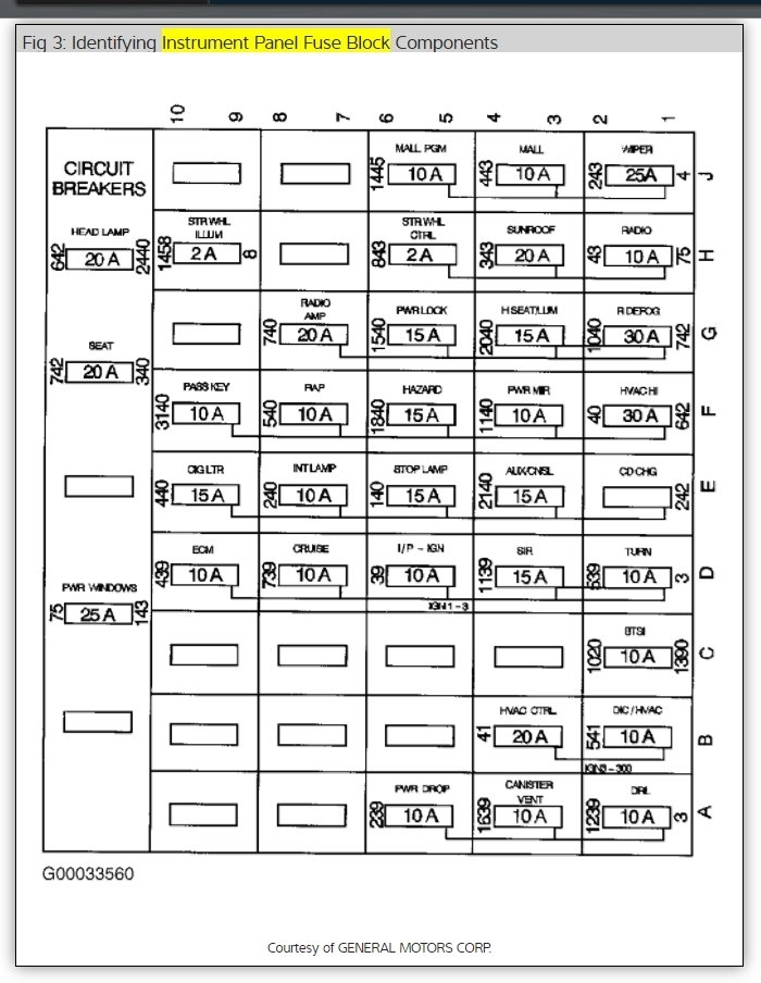 fuse box diagram my car has 57650 miles earlier this. Black Bedroom Furniture Sets. Home Design Ideas