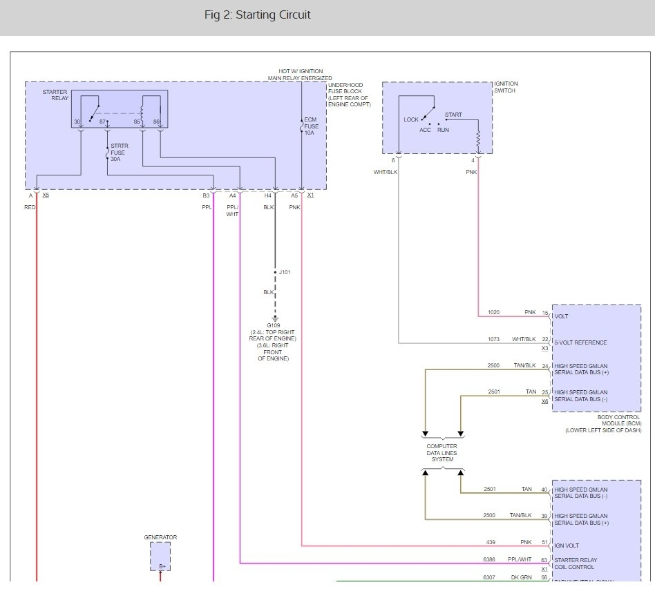 Engine Not Cranking Over I Have A No Crank Start Condition 2010 Gmc Terrain Diagram Thumb