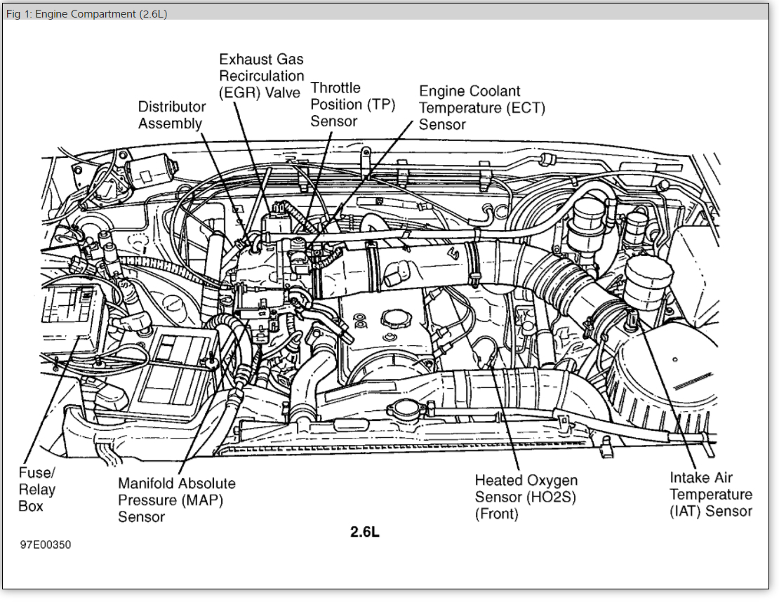 1995 Isuzu Trooper Engine Diagram