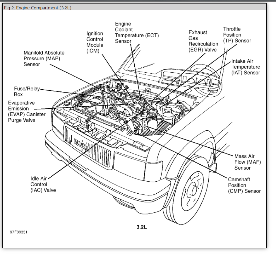 2004 isuzu rodeo engine diagram
