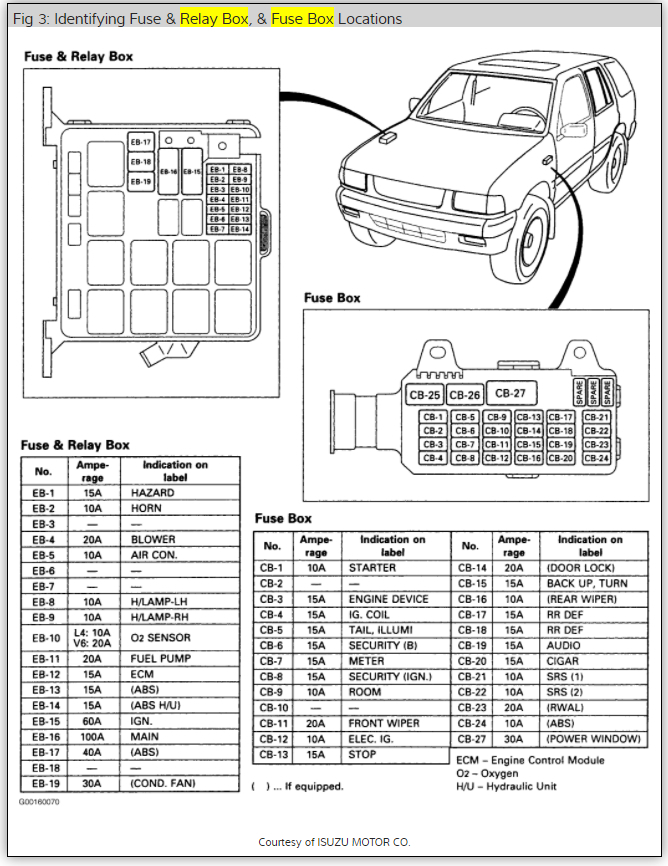 fuse box diagram electrical problem 6 cyl four wheel drive manual rh 2carpros com 1995 Isuzu Trooper 1987 Isuzu Trooper