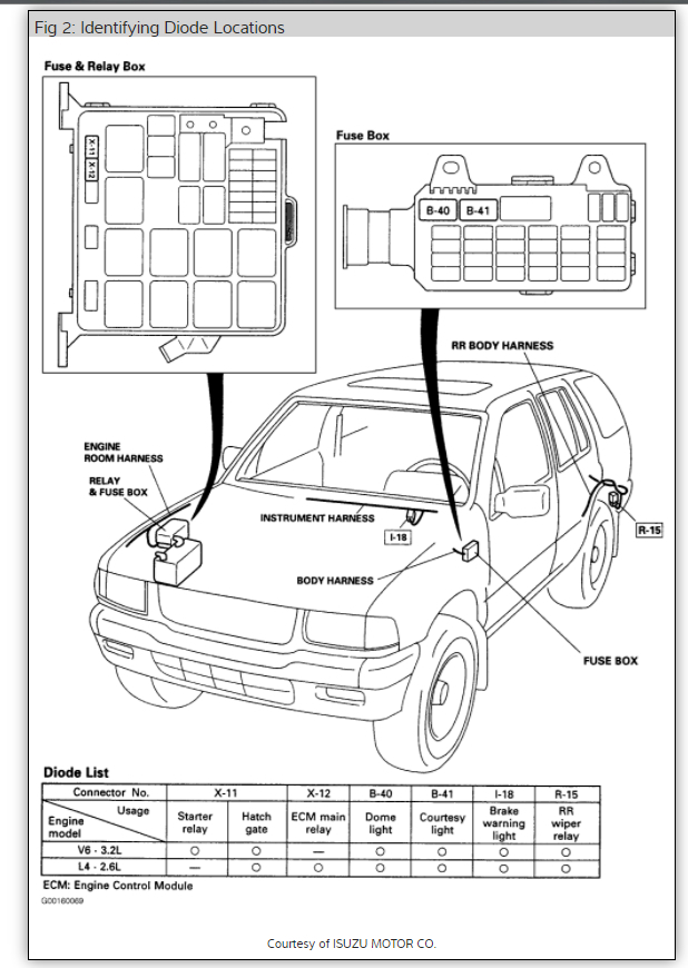 isuzu frr relay box diagram