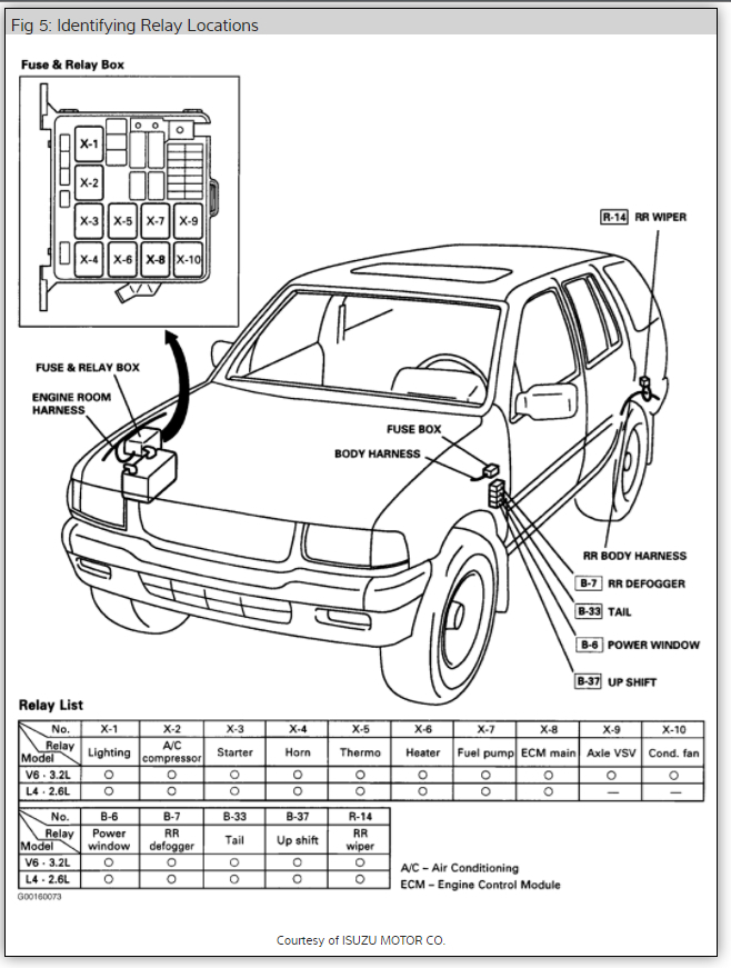 Fuse Box Diagram  Electrical Problem 6 Cyl Four Wheel