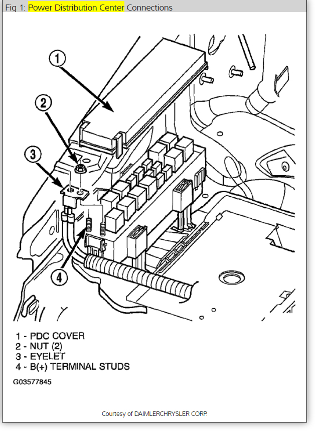 Original on 1996 Jeep Grand Cherokee Wiring Diagram