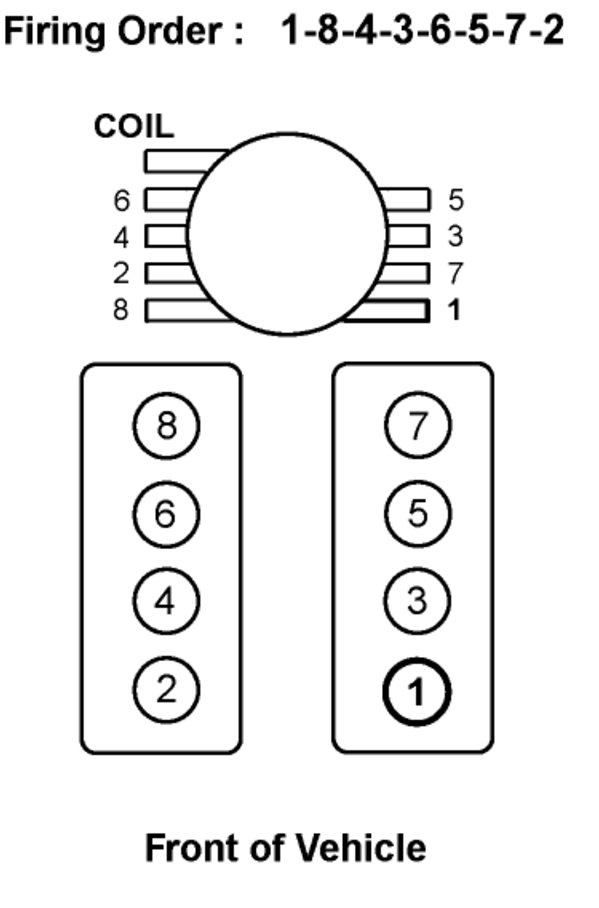 chevy 5 7 firing order diagram
