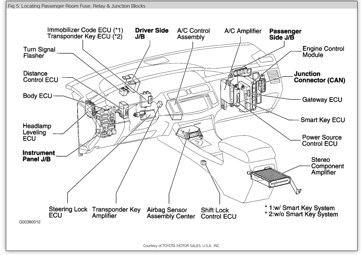 Toyota smart key wiring diagram library