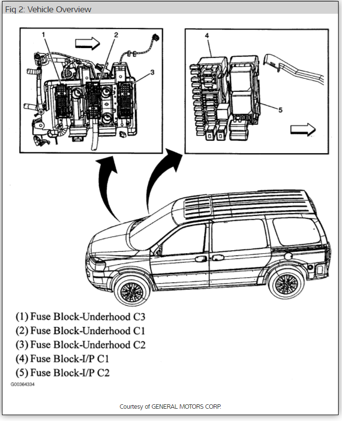 2005 chevy uplander electrical diagrams