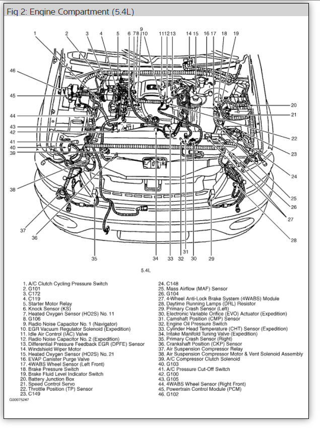 wiring diagram 2003 ford expedition vent window  ford