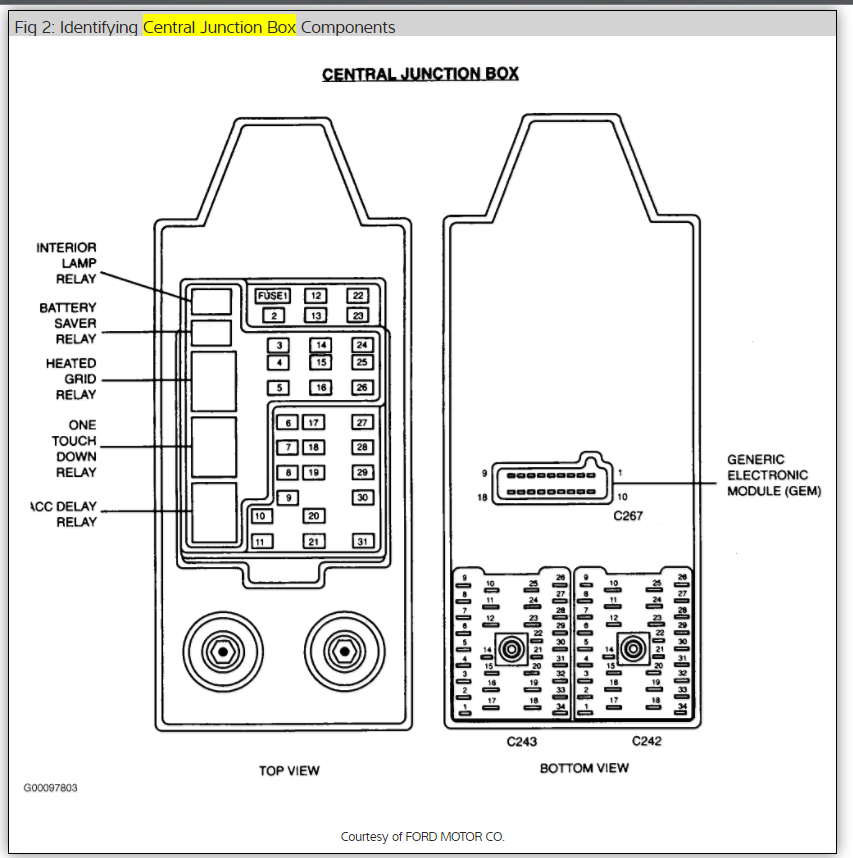 Buzzing From Fuse Box : Expedition fuse box buzzing wiring diagram