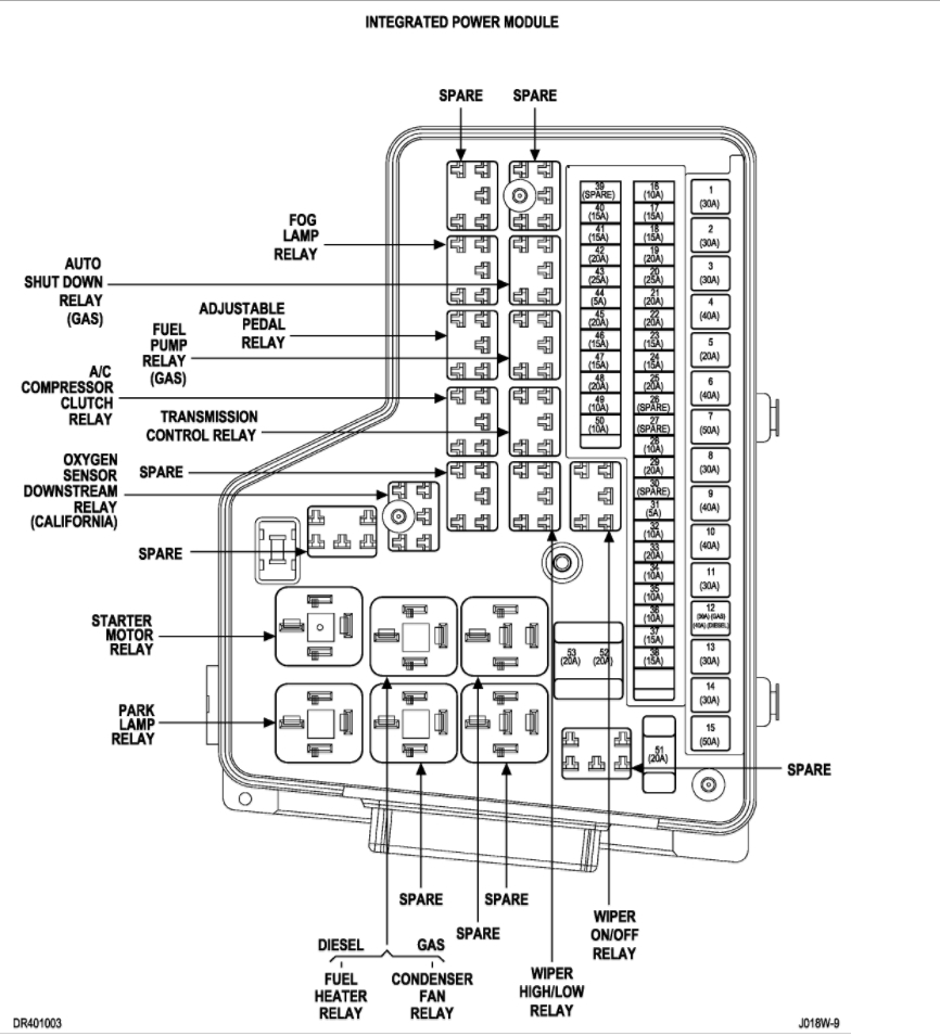 04 Dodge Ram Fuse Box Problems Wiring Diagrams 2003 Schema 2006