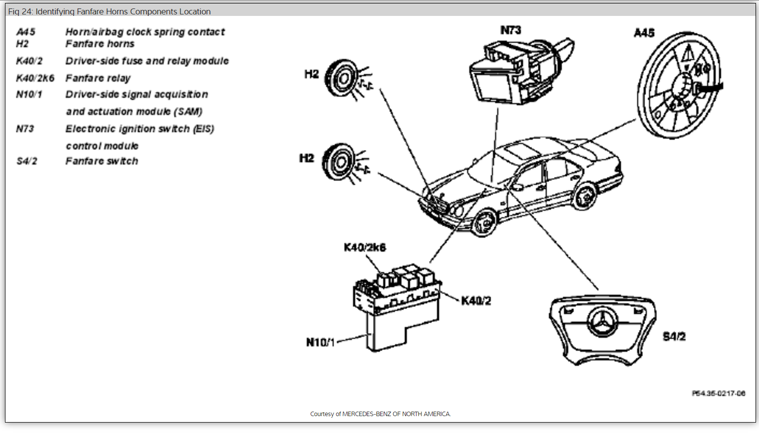 38 Ford Windstar Engine Diagram further Chrysler 300c Fuel Pump Wiring Diagram additionally 355754 Clean C Evaporator Rid Mold Midlew Where How Access C Evaporator Drain likewise Mercedes Viano Fuse Box Diagram together with Wiring Diagram For 2004 Chrysler Cirrus. on 2002 mercedes s500 fuse box diagram