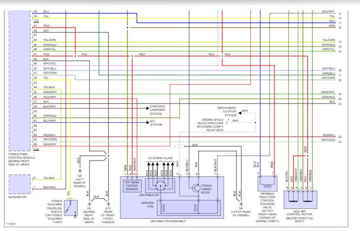 2003 Mitsubishi Eclipse G Fuse Box Diagram - Cars Wiring Diagram