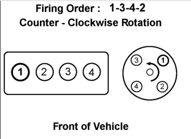 Firing Order Four Cylinder Front Wheel Drive Automatic 103000 Rh2carpros: 2001 Nissan Altima Engine Diagram Spark Plug At Gmaili.net