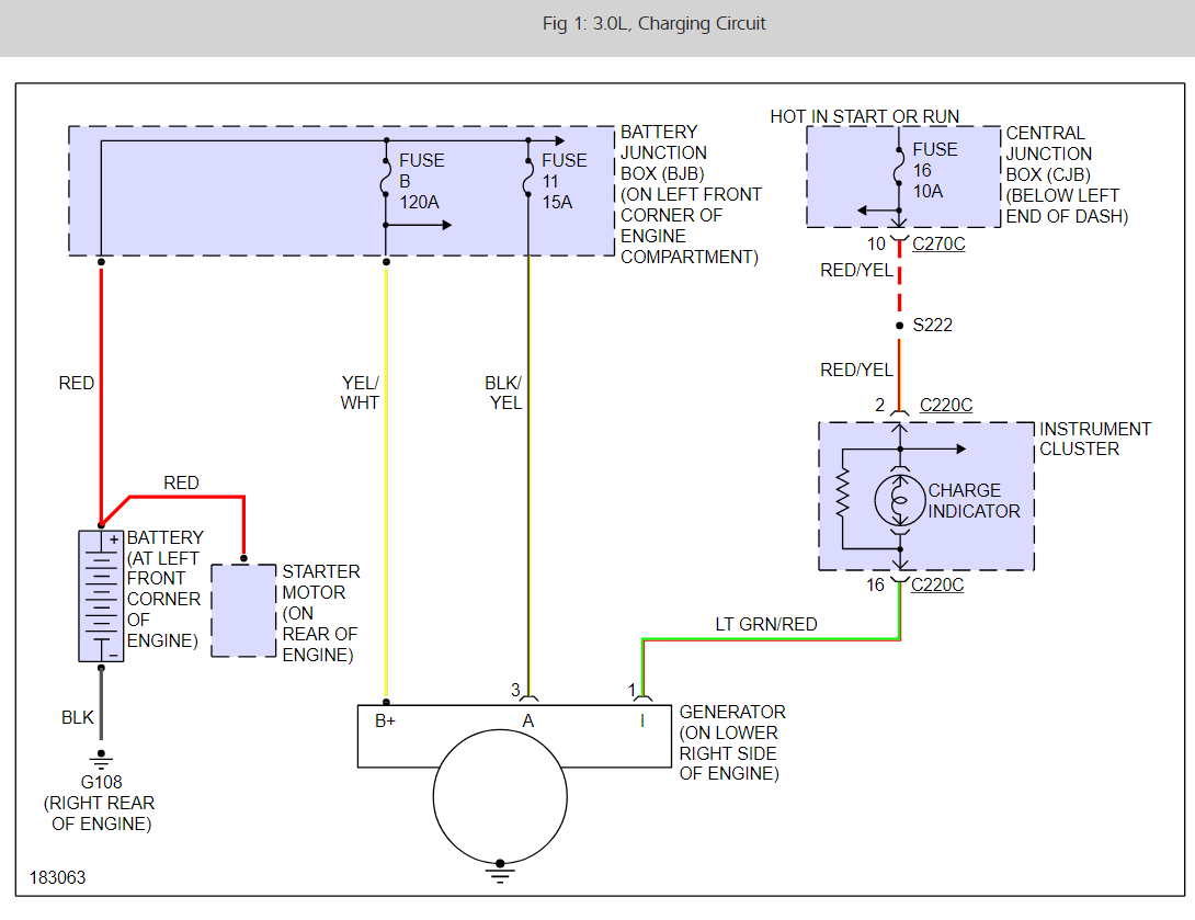 Ford Escape Alternator Wiring Another Blog About Diagram 2004 Schematic 2003 Tamahuproject Org Replacement Instructions
