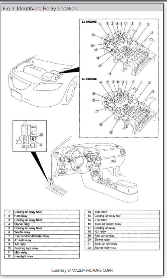 Turn Signals And Hazard Lights Not Workingrh2carpros: Mazda 626 Cooling Fan Relay Location At Gmaili.net
