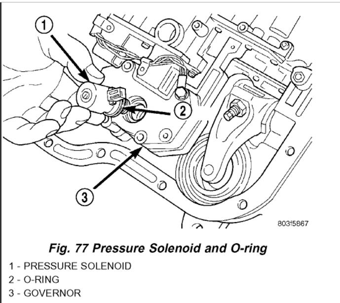 code p1764 governor pressure sensor  okay  2015 same code replaced