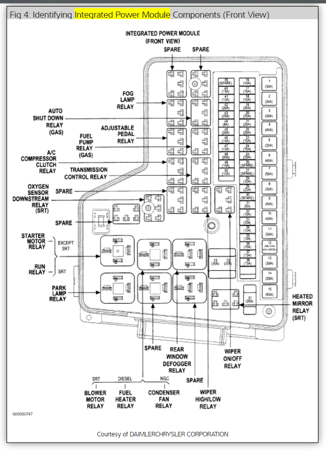 2016 dodge ram 3500 fuse box diagram   36 wiring diagram