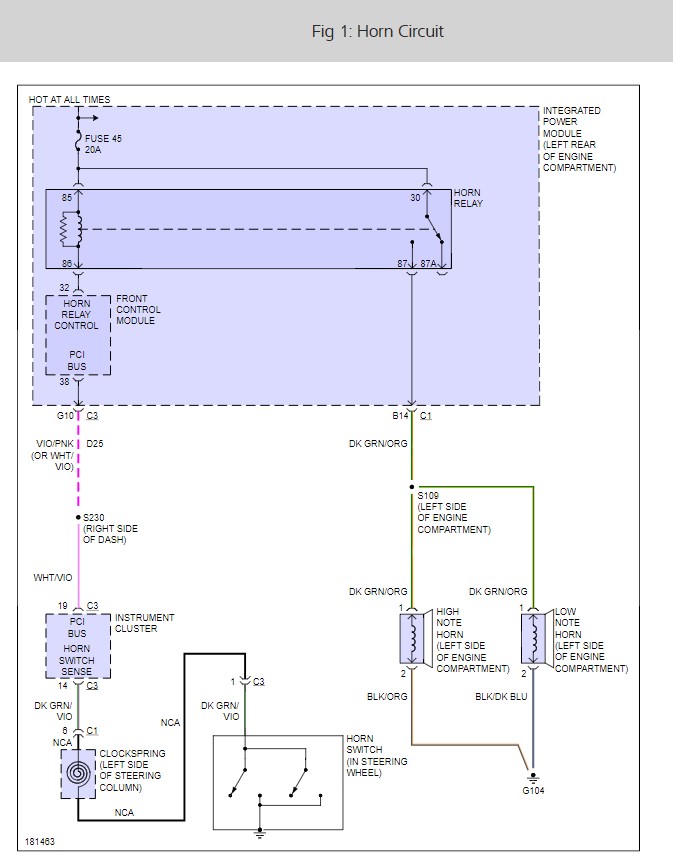 1999 dodge ram 1500 iod fuse diagram dodge free wiring. Black Bedroom Furniture Sets. Home Design Ideas