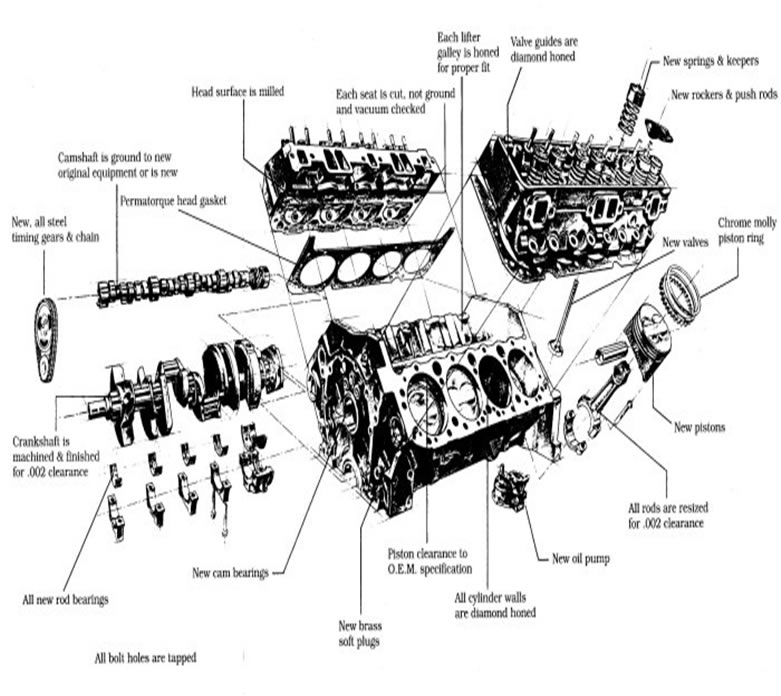 35 Chevy 350 Engine Parts Diagram