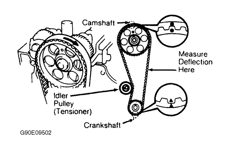 Timing Belt  I Need The Diagram  Picture  Of A 1994 Toyota
