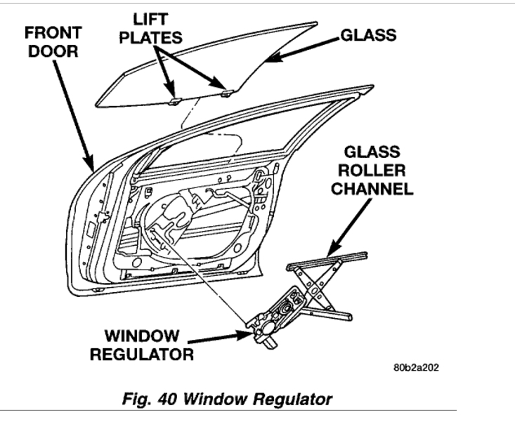original driver side power window off track the front off my 2000 intrepid car power window schematic diagram at bayanpartner.co