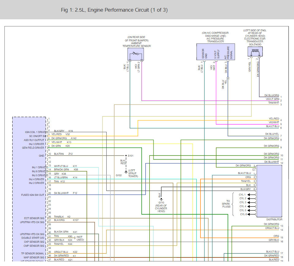 No Power To Distributor Electrical Problem 6 Cyl Front Wheel 1999 Chrysler Sebring Distribution Fuse Box Diagram Thumb