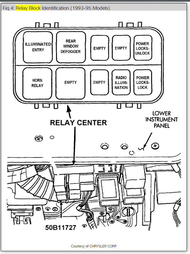 Diagram  2002 Jeep Wrangler Turn Signal Wiring Diagrams