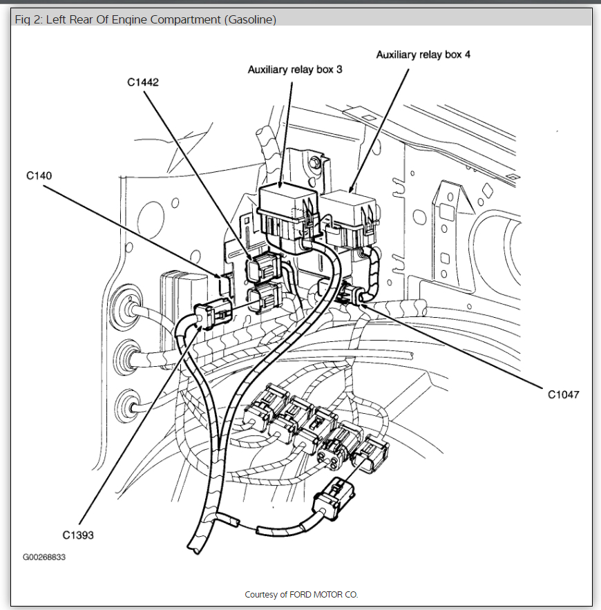 2001 Ford F250 Fuse Box Diagram Schematic Diagrams