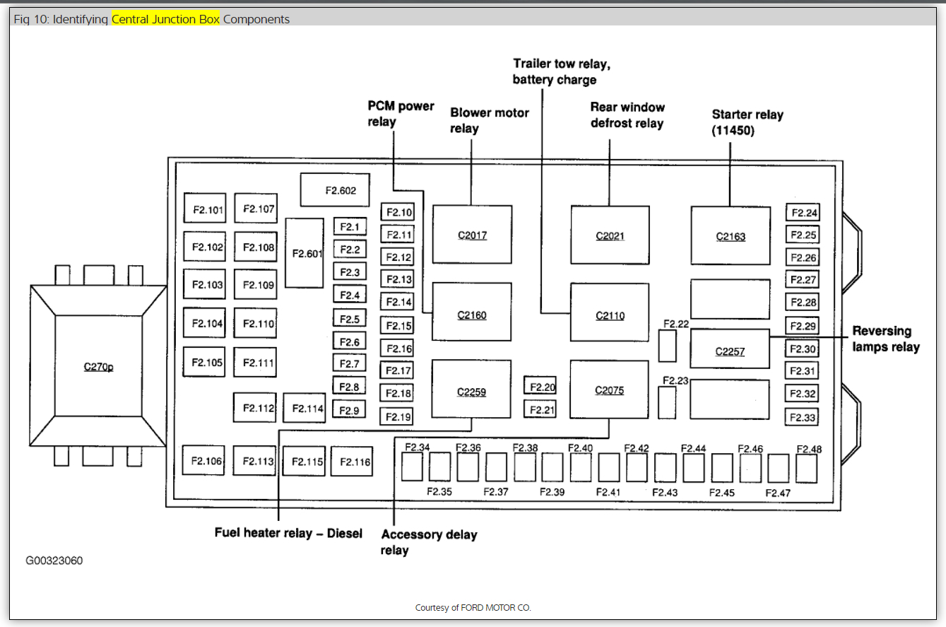 2001 ford f350 wiring diagram  ford  auto wiring diagram