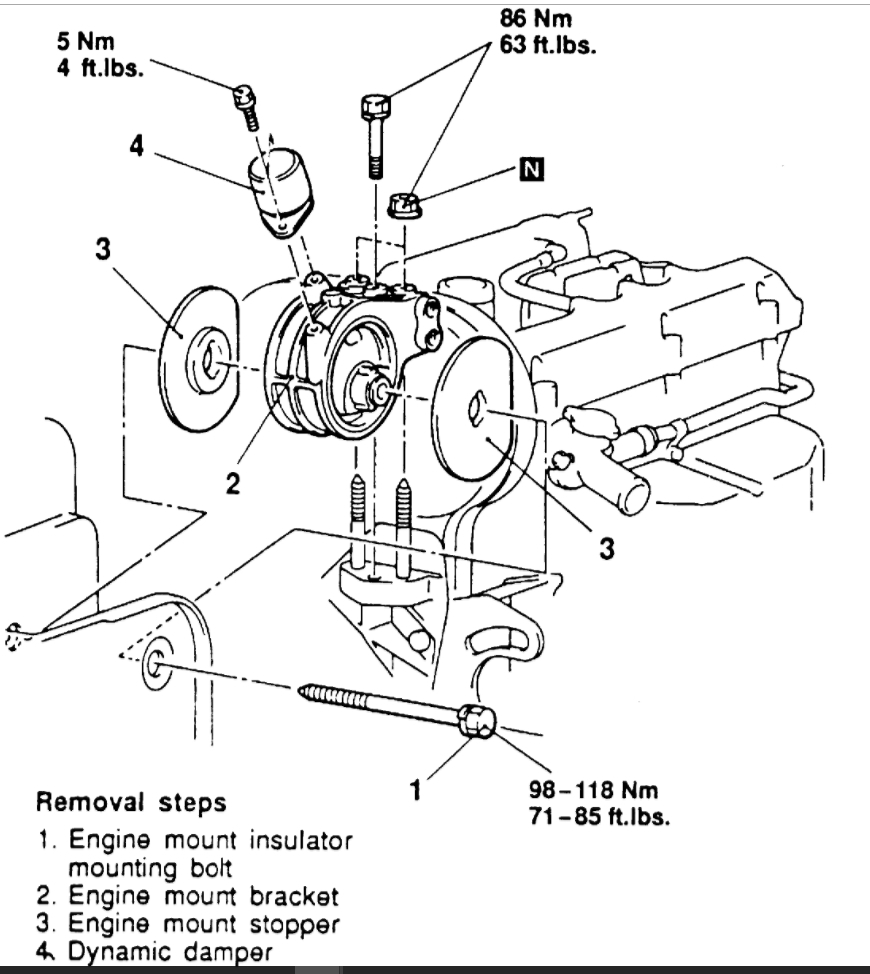 Motor Mount Torque Specs: This Car Is the RS Model Non Turbo