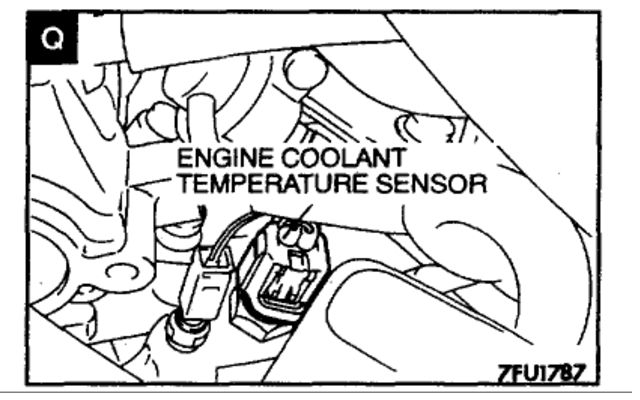 Honda Civic Engine Sensor Locations