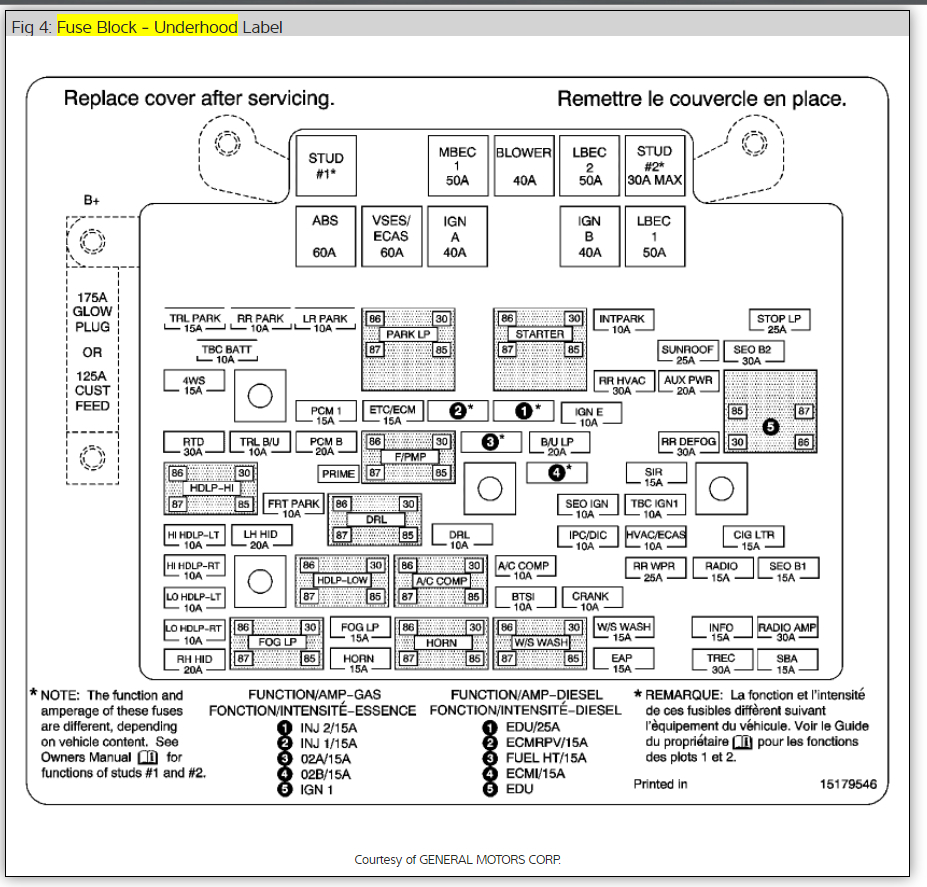 04 yukon fuse box wiring diagram yukon xl fuses for cigarette lighters how do i find the fuses for the 04 silverado fuse box 04 yukon fuse box