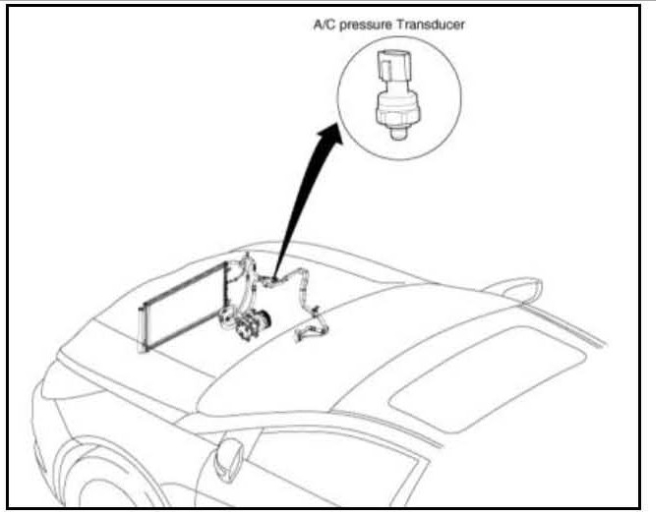 2004 Kia Sorento Ac Low Pressure Switch Location