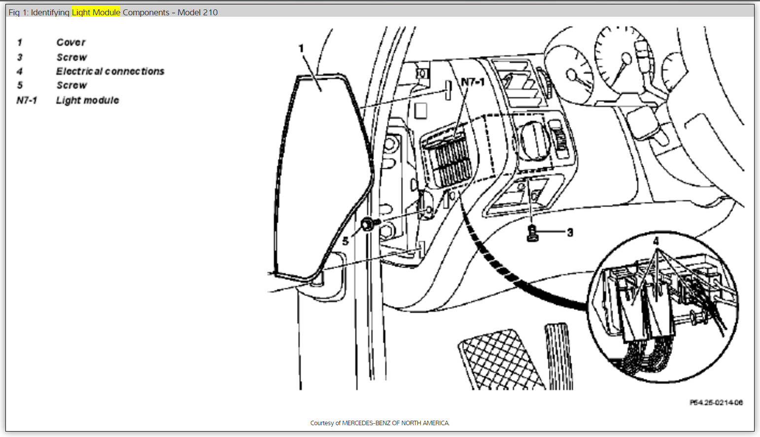 1999 Mercede E320 Fuse Diagram - Wiring Diagram
