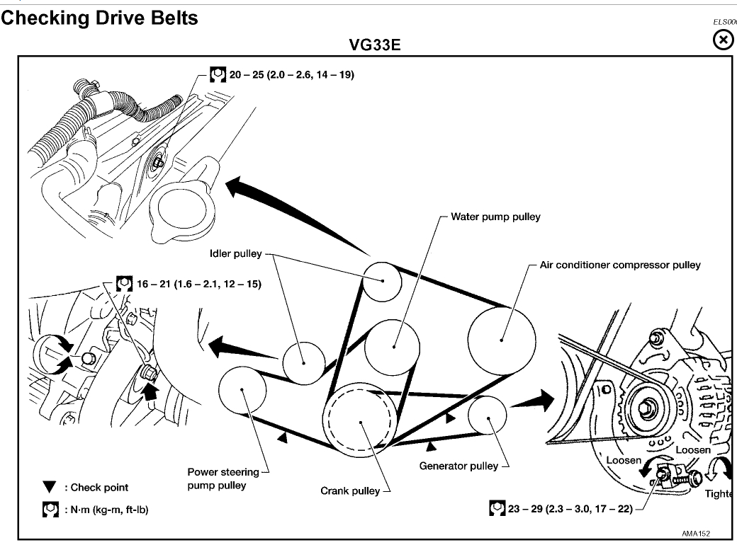 how do i tighten the fan belts on a 2003 turbo diesel holden rodeo